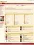 Softbiz Shoppig Cart Script