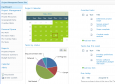 Project Management for MS SharePoint