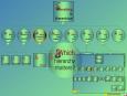 Unifosys Chart4.NET Organization Chart Control