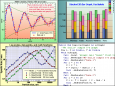 EcGraph for Visual Basic 6