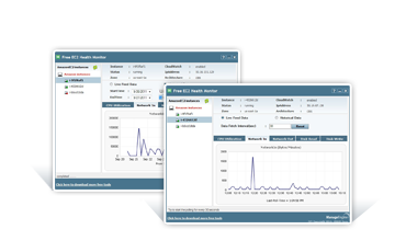 ManageEngine Free EC2 Health Monitor Tool
