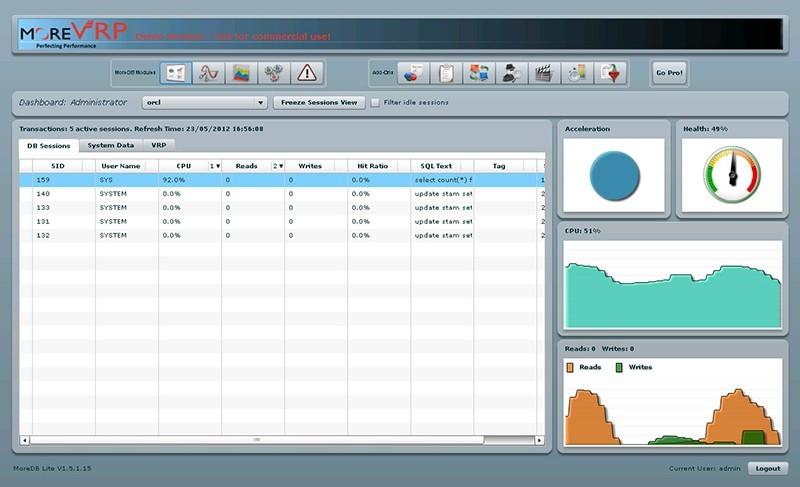 Database Performance Monitoring, Tuning