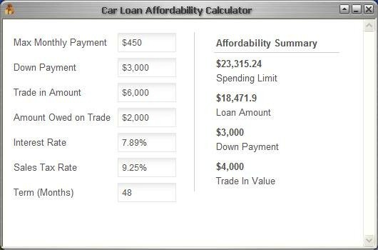CLC Car Loan Affordability Calculator