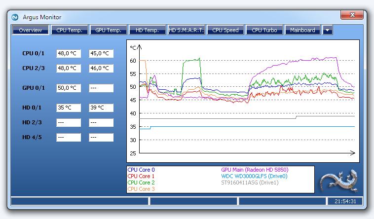 Argus Monitor 2.4.03 B1463