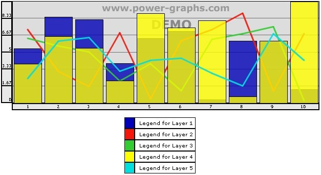Power-Graphs