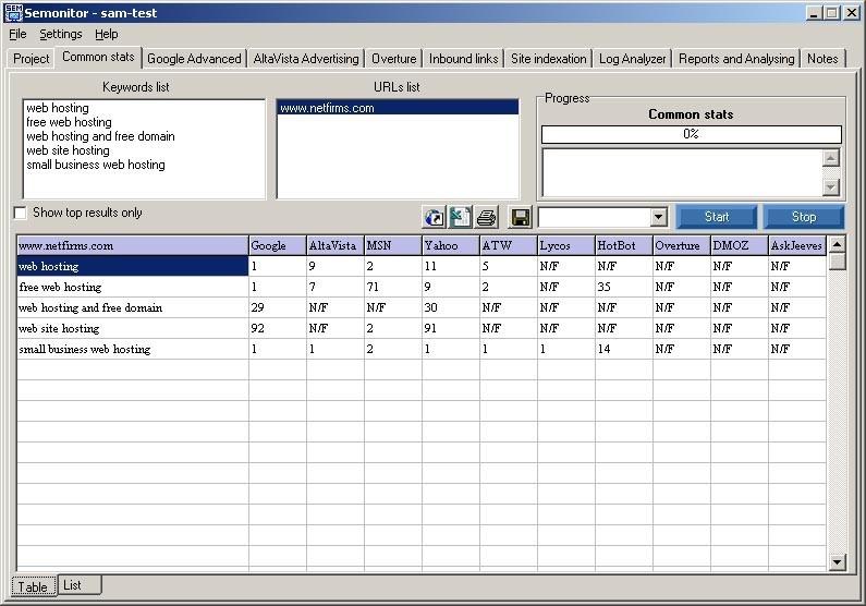@Semonitor - Web Ranking Tool
