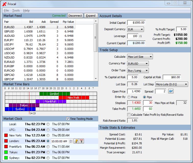 Forex risk calculator free download