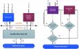 EaseFilter File System Monitor Filter SDK