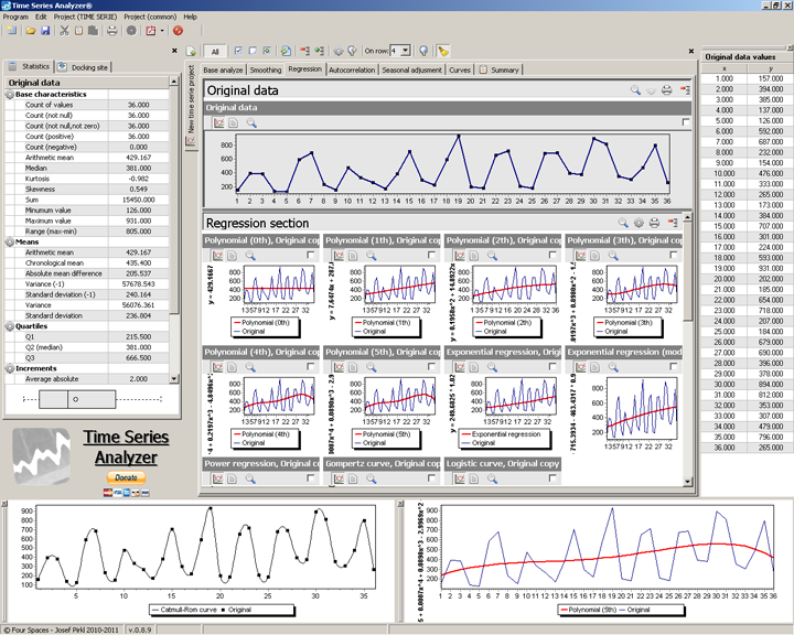 Time Series Analyzer