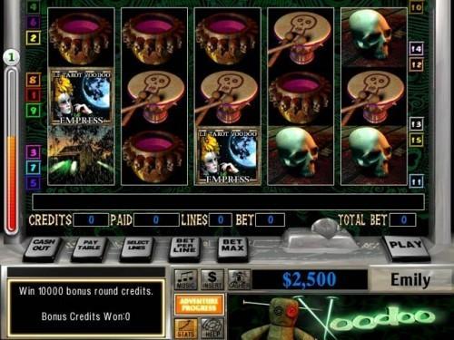 Slot Quest The Museum Escape