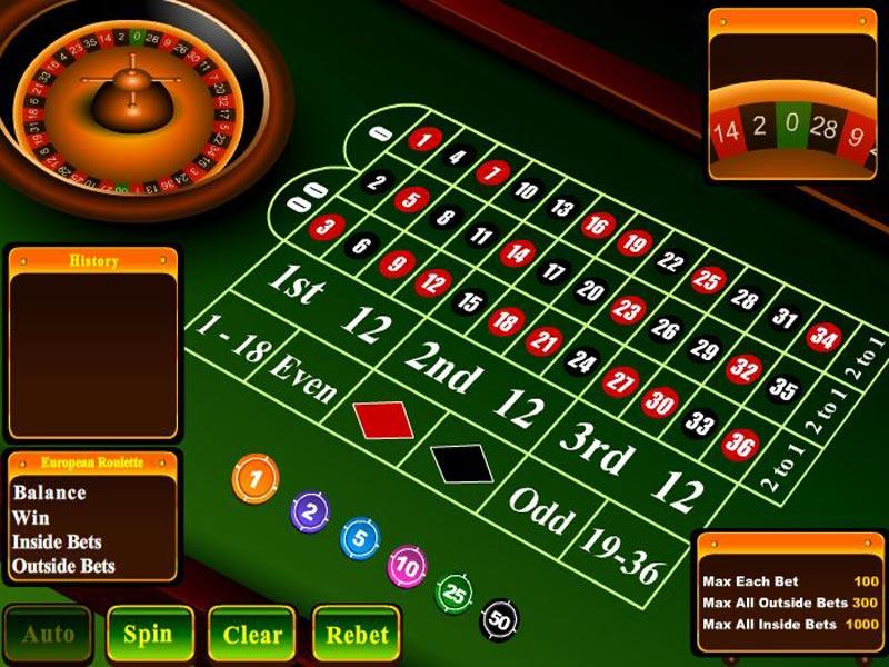 Core gambling treatment center shreveport louisiana