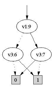Java Decision Diagram Libraries