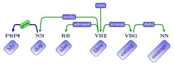 latex to pdf converter free download