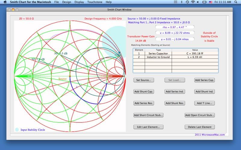 schmitt chart pdf