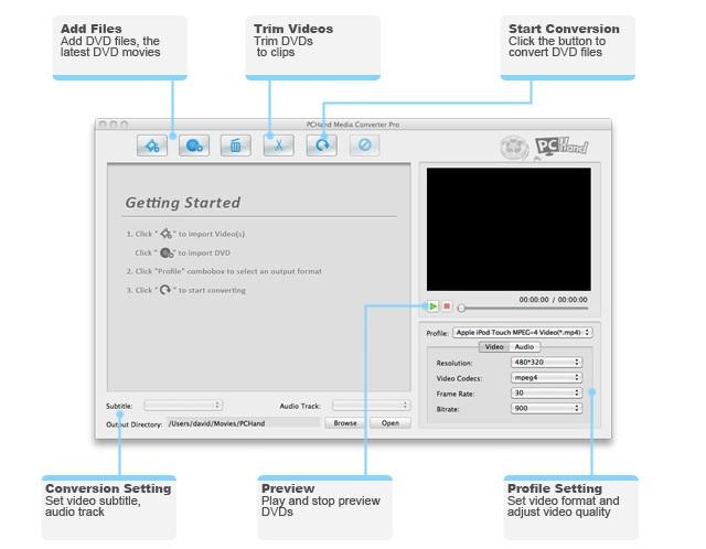 PCHand DVD Converter for Mac OS X